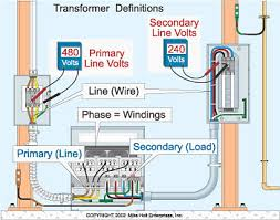 distribution transformer connections diagram distribution 3 phase step down transformer wiring diagram wiring diagram on distribution transformer connections diagram