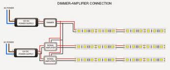www ledstripsales flexible led strip lights wiring diagram Strip Light Wiring Diagram www ledstripsales flexible led strip lights wiring diagram strip light wiring diagram