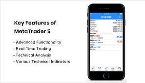 Best Stock Chart Analysis App Best Stock Trading Apps For Android In 2020