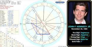 Jfk Birth Chart John F Kennedy Jr S Birth Chart John Fitzgerald Kennedy
