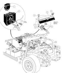 par car ignition switch wiring diagram wiring diagrams and ignition key switch wiring diagram testing a gas golf cart solenoid talk columbia parcar