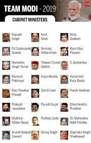 cabinet ministers of india 2019 these