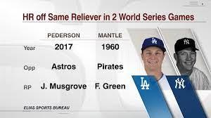 Joc Pederson (@Dodgers ...