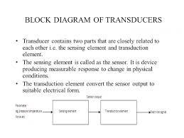 block diagram of transducer comvt info Transducer Wiring Diagram block diagram of transducer wiring diagram, wiring block vexilar transducer wiring diagram