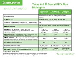See availability in your state or territory. Welcome To Your Texas A M System Dental Benefits Program Ppt Download