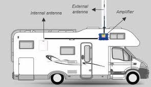 rv or ambulance 14 inch roof mount antenna kit 841295 installation diagram