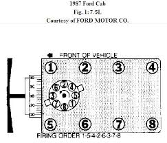 what is the firing order for a ford engine