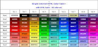 Html Color Chart With Names Html Color Chart Websafe Original 81 Colors Vaughns