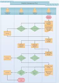 Schedule Management Flowchart Free Schedule Management