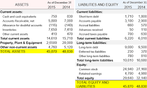 free cash flows example free cash flow fcf definition formula calculation example