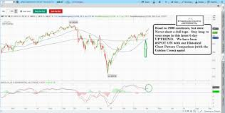 How To Read Stock Charts For Day Trading Learn Stock Trading How To Day Trade How To Read Stock Charts