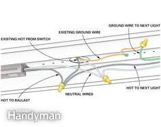 pictorial diagram for wiring a subpanel to a garage electrical Wiring A Detached Garage how to wire a finished garage wiring a detached garage