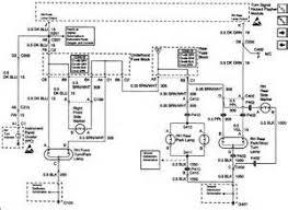 similiar 99 buick lesabre fuse diagram keywords 99 buick lesabre fuse diagram unusual wiring setup notice that the