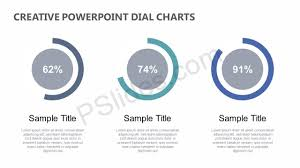 Powerpoint Charts Diagrams Ceo Pack Creative Powerpoint Dial Charts Pslides