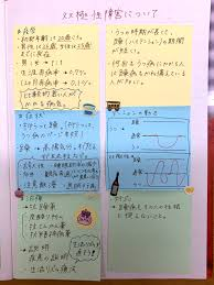 The website collected by this website comes from the. Catatan Tentang うつ病と双極性障害 Undergraduate Clear