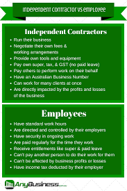 Differences Employee Independent Contractor The Difference Between an Independent Contractor and an Employee 1