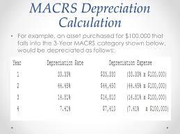 Macrs Calculator Koran Opencertificates Co