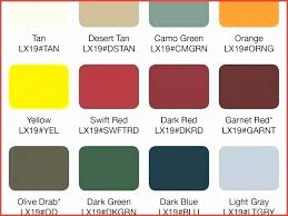 Redken Shades Eq Chart 2016 53 Nice Redken Color Gels Chart Home Furniture
