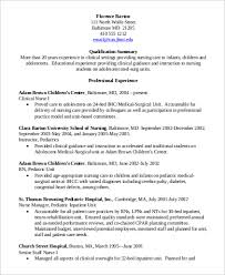 Nursing Professional Summary Resume to Download