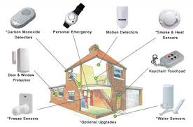 home security design stunning ideas style simple home security system y54