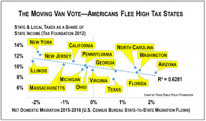 New York State Tax Chart 2015 Investments For The Shifting Political Winds Seeking Alpha