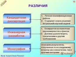 Презентация на тему Содержание и роль дисциплины Подготовка  16 Проф Ашеров Акива Товиевич 16 Кандидатская диссертация Инженерная разработка Монография