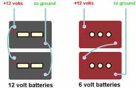 dual rv battery wiring diagram wiring diagram rv battery wiring diagram nilza marine dual battery switch wiring