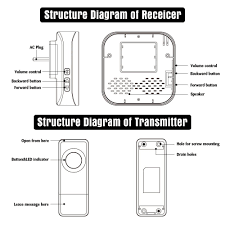 rittenhouse doorbell wiring diagram rittenhouse friedland doorbell wiring diagram wiring diagram schematics on rittenhouse doorbell wiring diagram