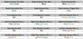2002 f250 radio wiring diagram wiring diagram \u2022 2002 ford mustang wiring diagram 2002 ford windstar car stereo wiring diagram radiobuzz48 com rh radiobuzz48 com 2002 ford mustang radio wiring diagram 2002 ford f250 radio wiring diagram