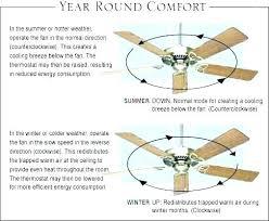 direction of ceiling fan in summer ceiling fan directions ceiling fans direction for winter ceiling fans