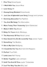 Wedding Song Playlist Alternative Wedding Playlist I Think I Say I Feel