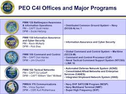 Peo C4i Org Chart 2018 Peo C4i Peo Space Systems Overview Pdf Free Download