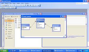 Информационные системы Домашняя бухгалтерия Схема данных