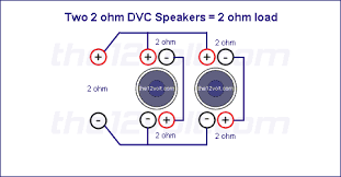 subwoofer wiring diagrams two ohm dual voice coil dvc speakers option 2 series parallel 2 ohm load voice coils wired in series speakers wired in parallel recommended amplifier stable at 2 or 1 ohm mono