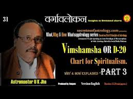 Videos Matching D3 Drekkana Chart Divisional Charts In