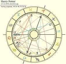 Learn To Interpret Your Astrological Birth Chart Tarot