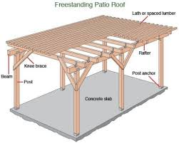 free standing wood patio covers. Patio Cover Plans Free Standing Cepagolf Wood Furniture Partners Inc Covers H
