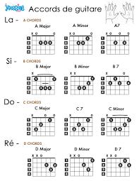 F Te De La Musique Coloriages Actualit S Lire Et Apprendre