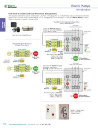 simplex duct detector wiring diagram the best wiring diagram 2017 simplex 4100es installation manual at Simplex Fire Alarm Wiring Diagrams