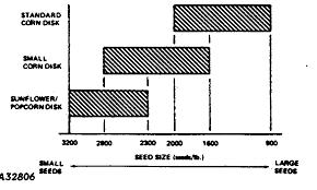 John Deere 1700 Planter Rate Chart Oma83926 1770nt Ccs 12 Row Narrow Planter With Maxemerge Xp