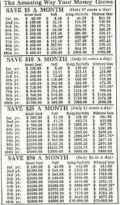 Save 500 A Month Chart The 52 Week Money Challenge That