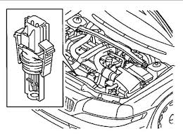 similiar volvo s80 t6 engine diagram keywords 2000 volvo s80 t6 engine diagram