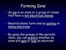 Atoms and the Periodic Table - ppt download