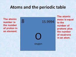 Atoms & The Periodic Table. ATOMIC STRUCTURE Atoms are made up of ...