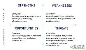 strengths and weaknesses examples health care swot analysis medical strategic planning healthcare