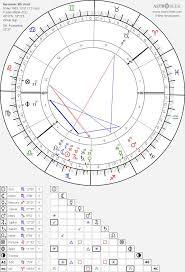 Petr9 Astro Seek Com Astroseekcom Twitter