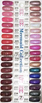 Dnd Dc Gel Polish Color Sample Chart Palette Display Pick