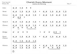 Nashville Number Chart For Your Song