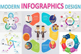 Chart Design Design Professional Infographics Flow Chart And Diagrams
