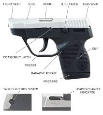 pistol grip diagrams wiring diagram structure gun grip diagram wiring diagram split gun grip diagram wiring diagram used good to know your